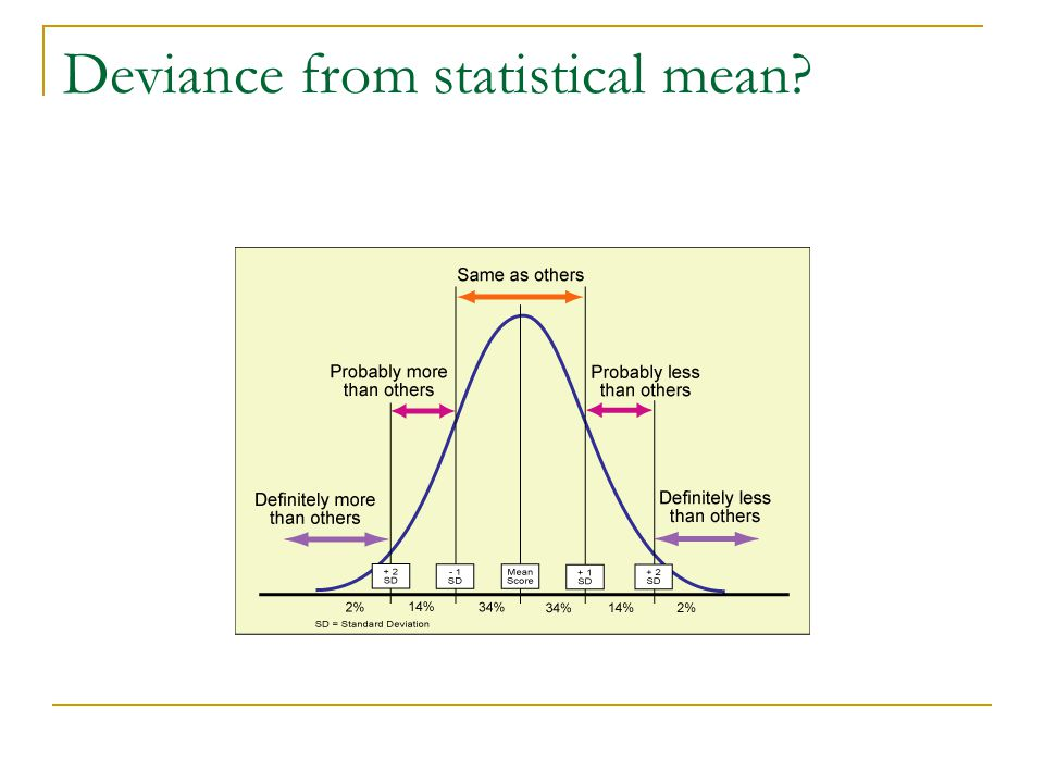 Deviance from statistical mean?