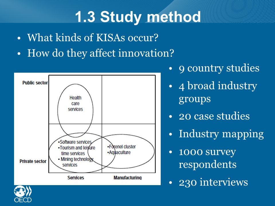 1.3 Study method 9 country studies 4 broad industry groups 20 case studies Industry mapping 1000 survey respondents 230 interviews What kinds of KISAs occur.