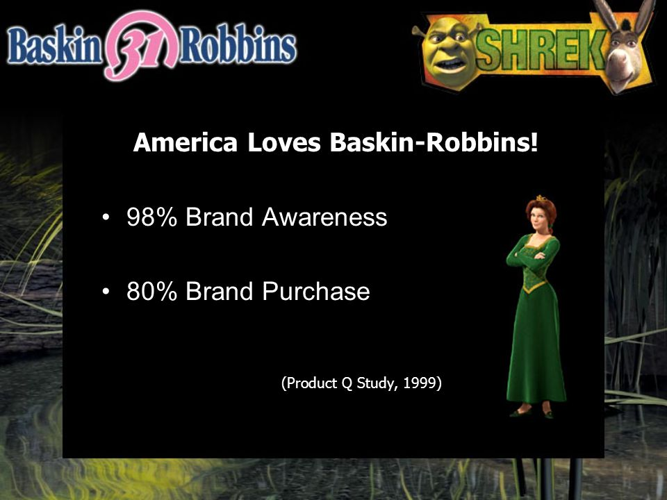 What Baskin-Robbins Can Offer $2 Million integrated national cable TV and radio advertising Line of limited-time-offer proprietary Shrek products National in-store POP support in over 2,500 stores –Creating 24 million impressions in promo period Shrek featured on Baskin-Robbins website, with link to DreamWorks website Possible First Book non-profit tie-in
