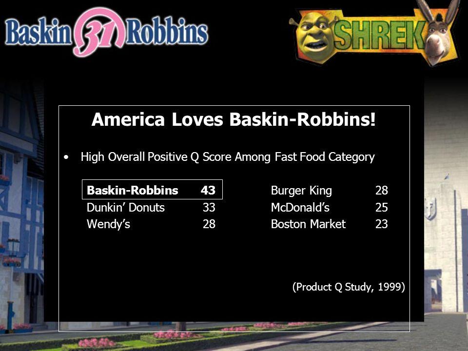America Loves Baskin-Robbins.