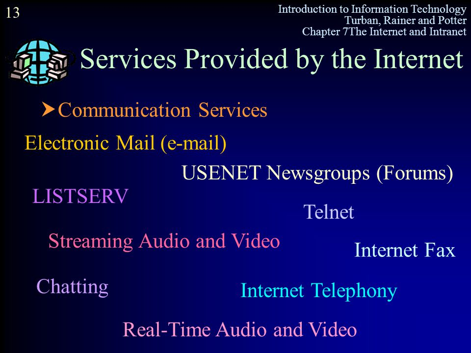 Introduction to Information Technology Turban, Rainer and Potter Chapter 7The Internet and Intranet 13 Electronic Mail (e-mail) USENET Newsgroups (For