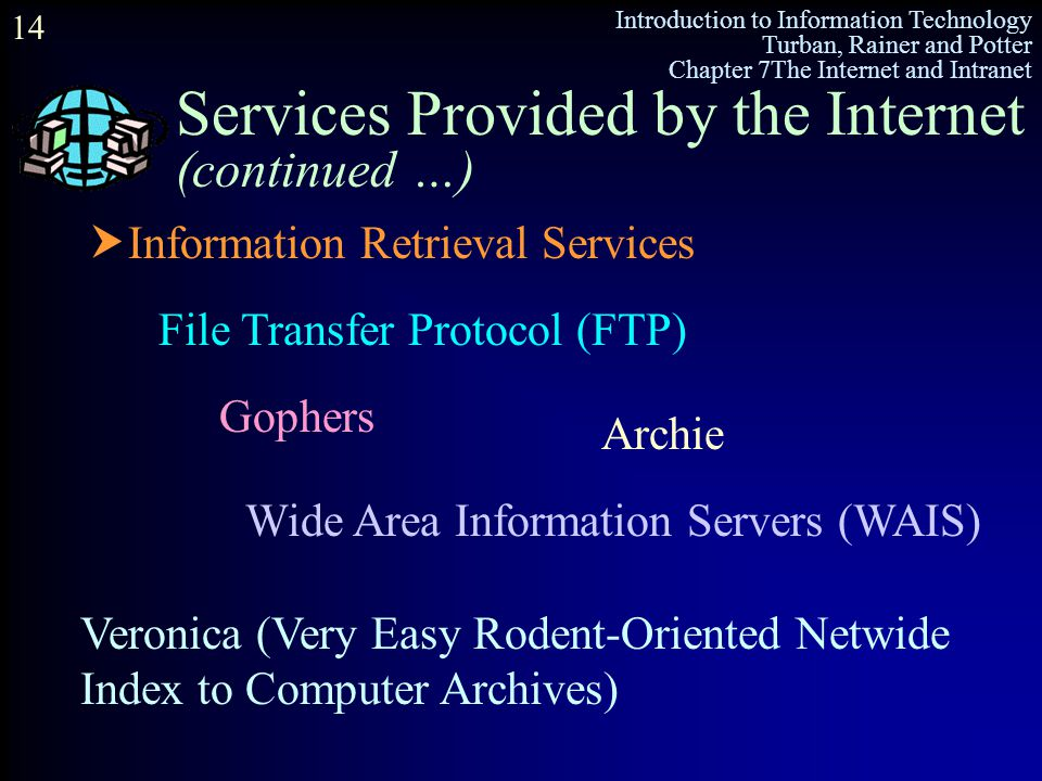 Introduction to Information Technology Turban, Rainer and Potter Chapter 7The Internet and Intranet 14 File Transfer Protocol (FTP) Archie Gophers Ver