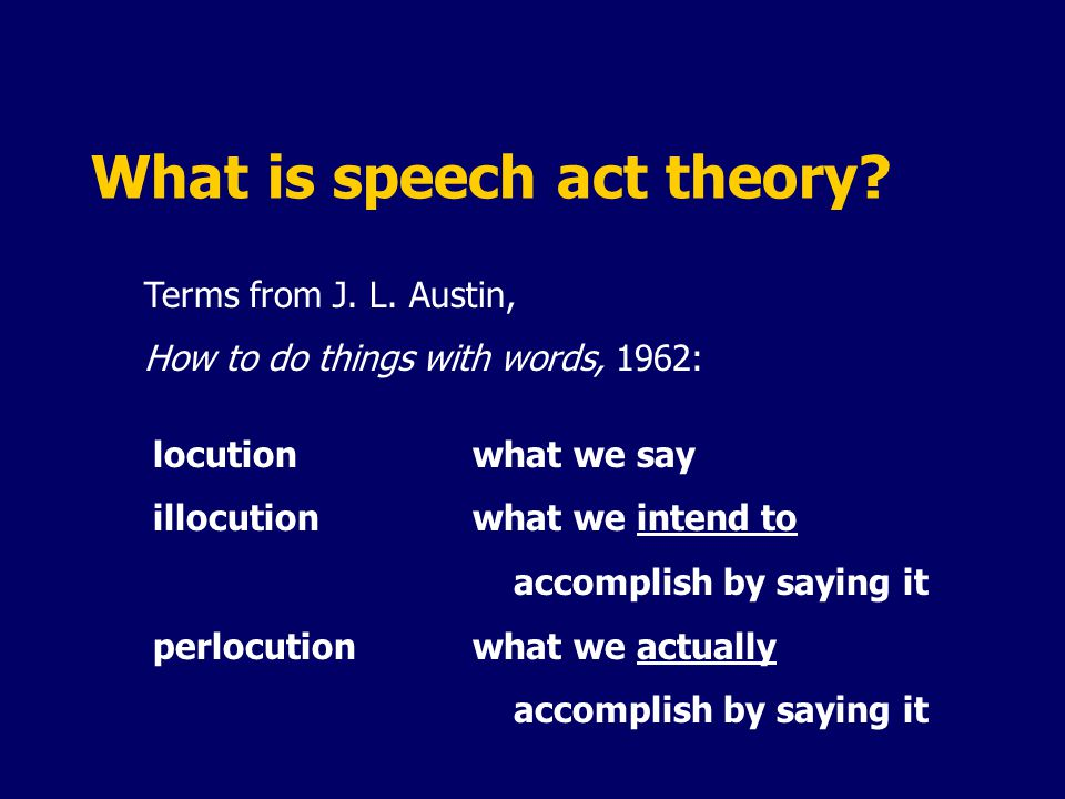 What is speech act theory. Terms from J. L.