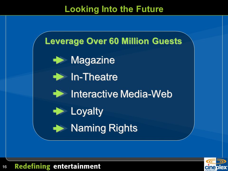 16 Looking Into the Future Leverage Over 60 Million Guests Magazine In-Theatre Interactive Media-Web Loyalty Naming Rights