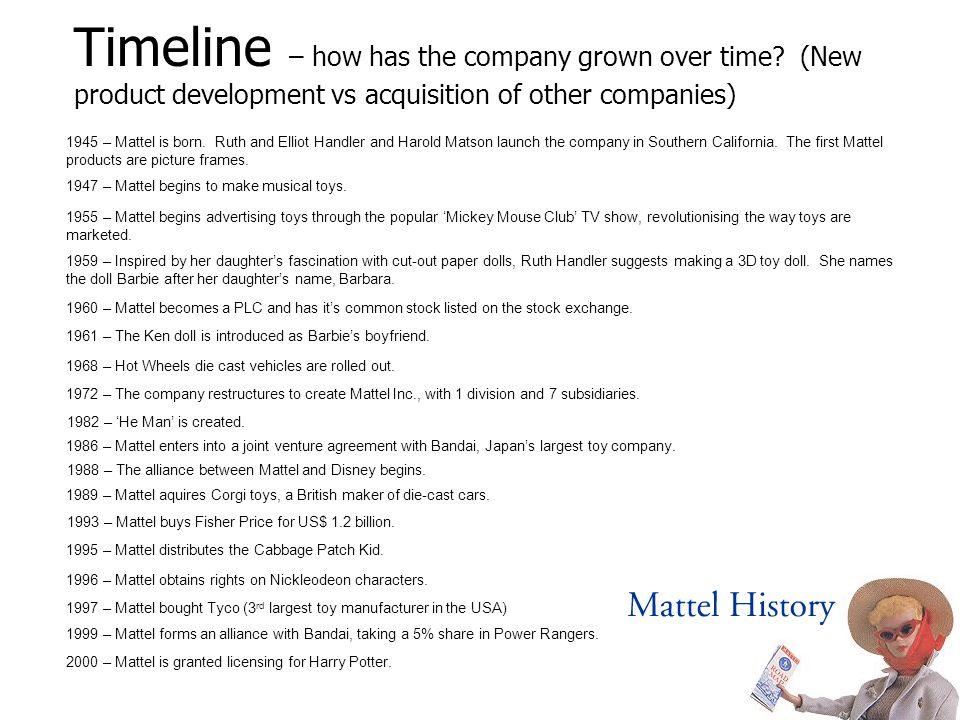 1945 – Mattel is born.