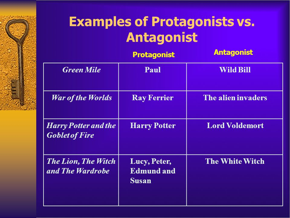 The Antagonist is the bad guy or negative force