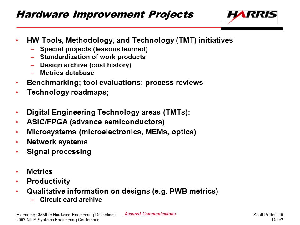 Scott Potter - 10 Date? Extending CMMI to Hardware Engineering Disciplines 2003 NDIA Systems Engineering Conference Assured Communications Hardware Im
