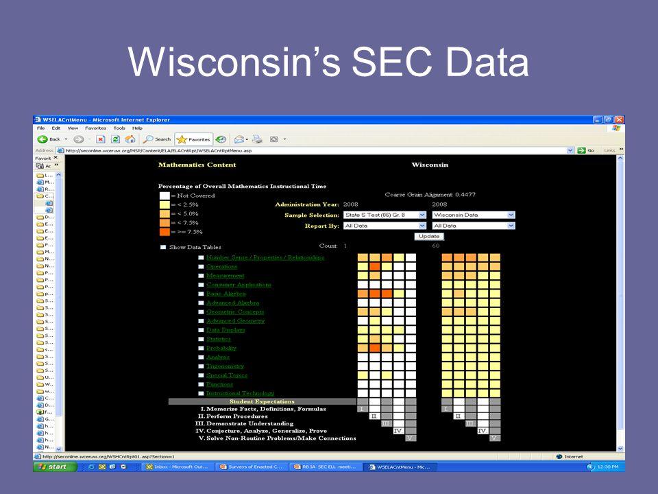Wisconsin's SEC Data