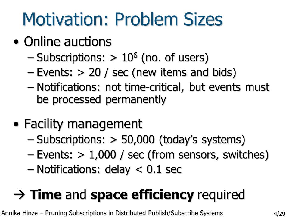 4/29 Motivation: Problem Sizes Online auctionsOnline auctions –Subscriptions: > 10 6 (no.