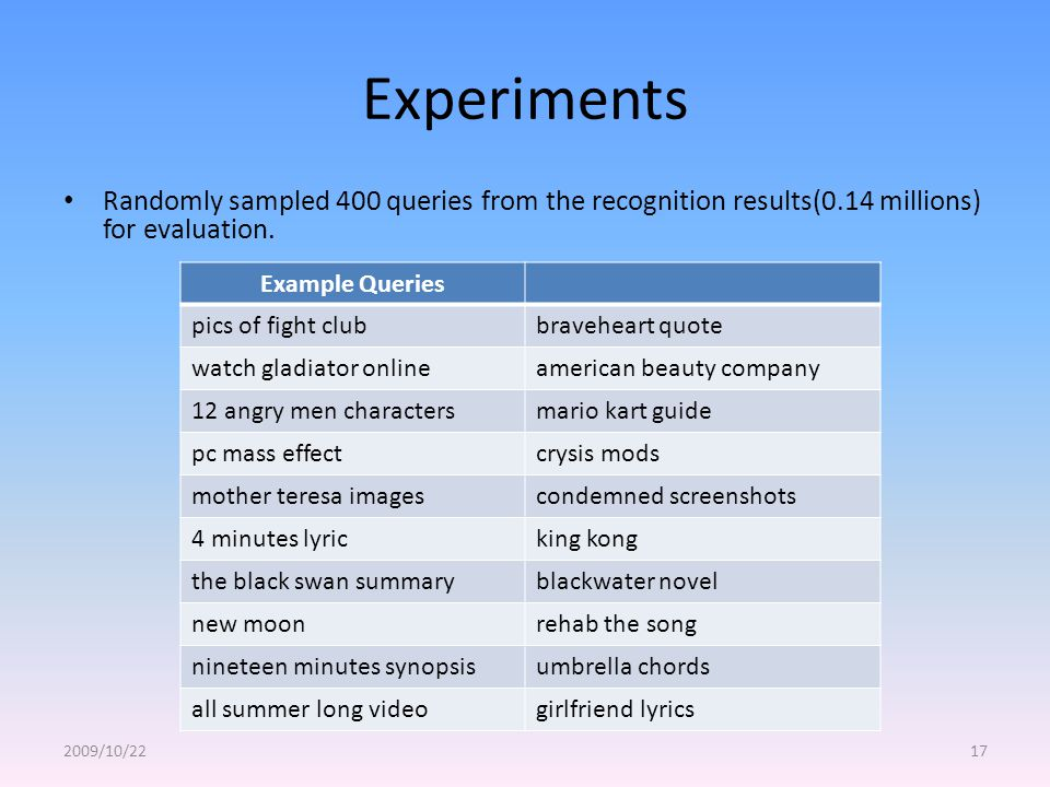 Experiments Randomly sampled 400 queries from the recognition results(0.14 millions) for evaluation.