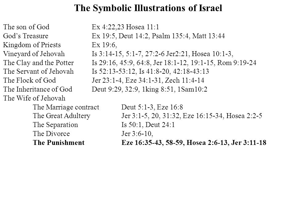 The Symbolic Illustrations of Israel The son of GodEx 4:22,23 Hosea 11:1 God's TreasureEx 19:5, Deut 14:2, Psalm 135:4, Matt 13:44 Kingdom of PriestsEx 19:6, Vineyard of JehovahIs 3:14-15, 5:1-7, 27:2-6 Jer2:21, Hosea 10:1-3, The Clay and the PotterIs 29:16, 45:9, 64:8, Jer 18:1-12, 19:1-15, Rom 9:19-24 The Servant of JehovahIs 52:13-53:12, Is 41:8-20, 42:18-43:13 The Flock of GodJer 23:1-4, Eze 34:1-31, Zech 11:4-14 The Inheritance of GodDeut 9:29, 32:9, 1king 8:51, 1Sam10:2 The Wife of Jehovah The Marriage contractDeut 5:1-3, Eze 16:8 The Great AdulteryJer 3:1-5, 20, 31:32, Eze 16:15-34, Hosea 2:2-5 The SeparationIs 50:1, Deut 24:1 The DivorceJer 3:6-10, The PunishmentEze 16:35-43, 58-59, Hosea 2:6-13, Jer 3:11-18