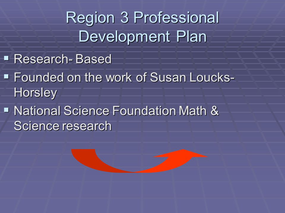 Region 3 Professional Development Plan  Research- Based  Founded on the work of Susan Loucks- Horsley  National Science Foundation Math & Science research