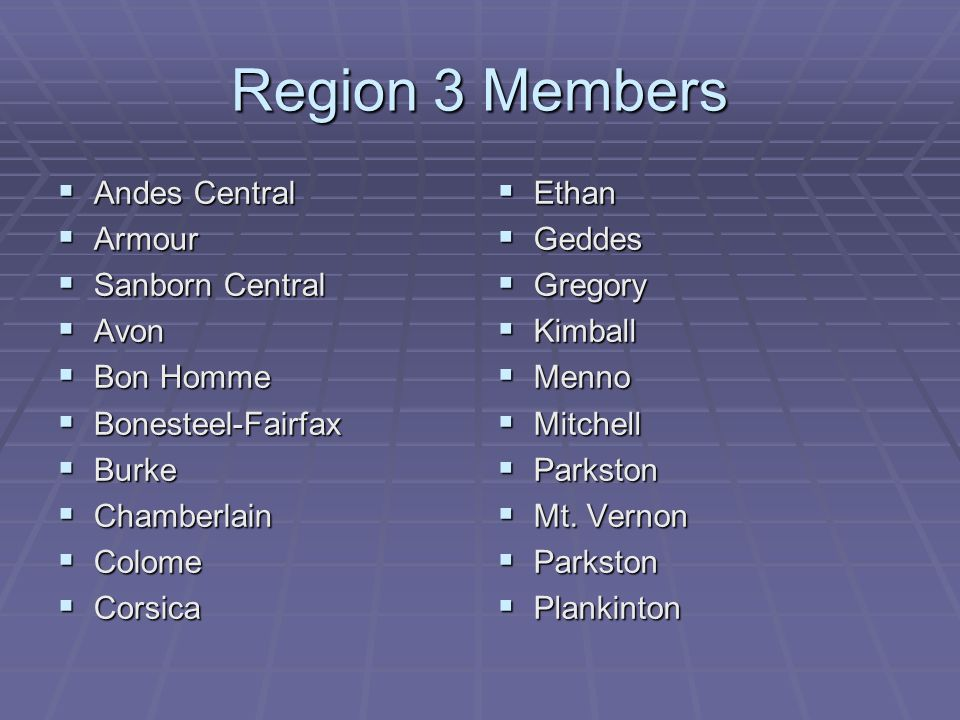 Region 3 Members  Andes Central  Armour  Sanborn Central  Avon  Bon Homme  Bonesteel-Fairfax  Burke  Chamberlain  Colome  Corsica  Ethan  Geddes  Gregory  Kimball  Menno  Mitchell  Parkston  Mt.