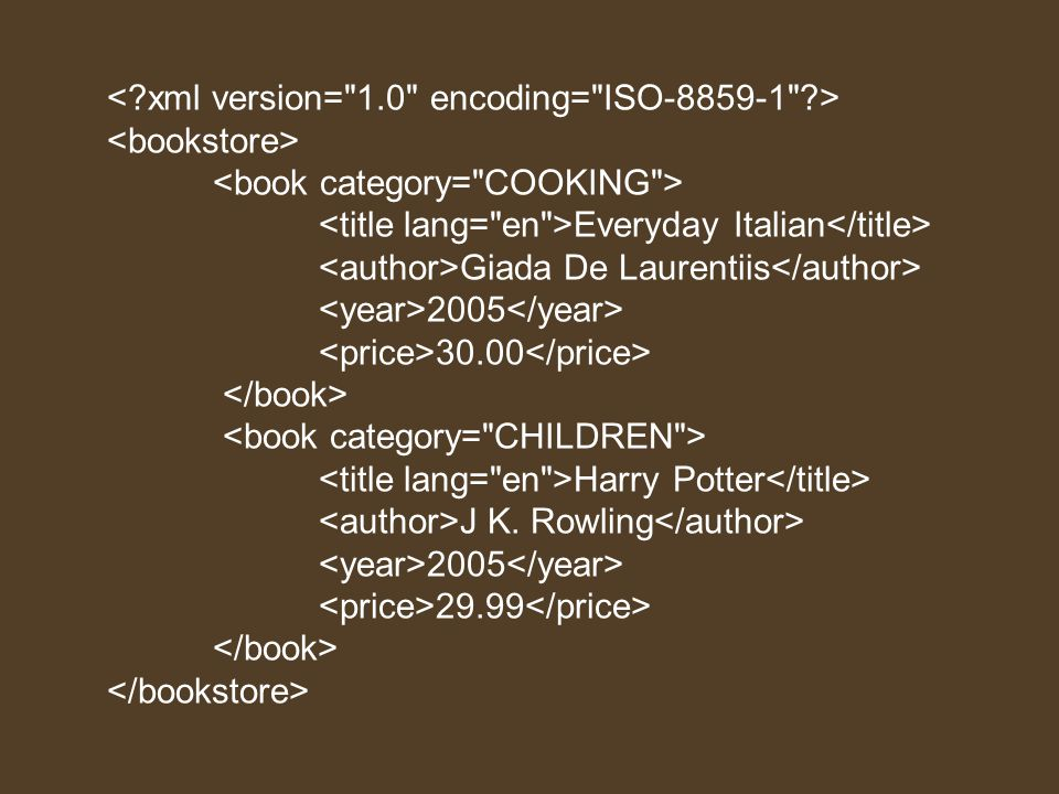 Result Harry Potter J K. Rowling 2005 29.99