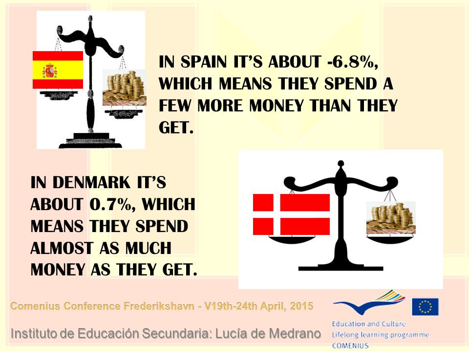 IN SPAIN IT'S ABOUT -6.8%, WHICH MEANS THEY SPEND A FEW MORE MONEY THAN THEY GET.