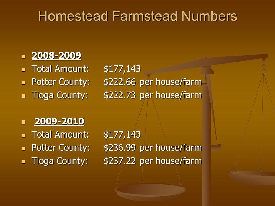 Homestead Farmstead Numbers 2008-2009 2008-2009 Total Amount:$177,143 Total Amount:$177,143 Potter County:$222.66 per house/farm Potter County:$222.66 per house/farm Tioga County:$222.73 per house/farm Tioga County:$222.73 per house/farm 2009-2010 2009-2010 Total Amount:$177,143 Total Amount:$177,143 Potter County:$236.99 per house/farm Potter County:$236.99 per house/farm Tioga County:$237.22 per house/farm Tioga County:$237.22 per house/farm