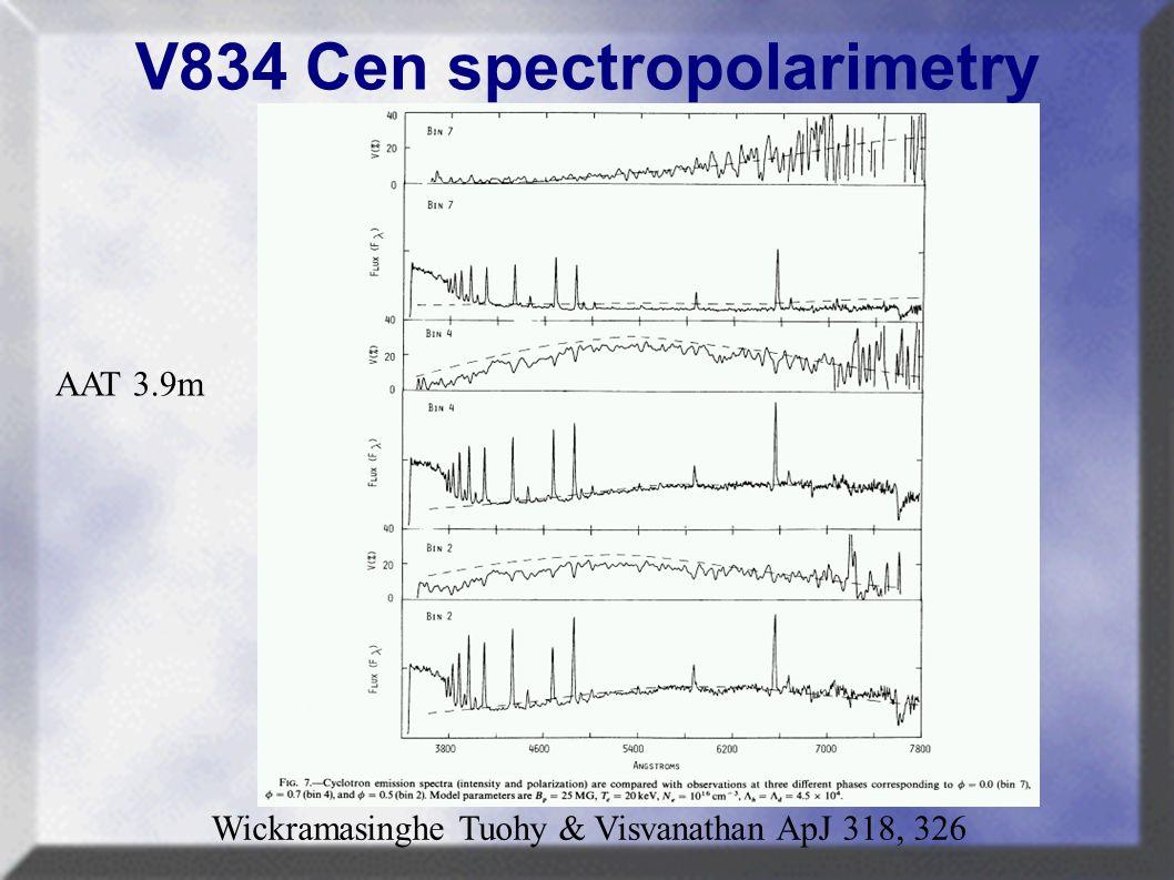 V834 Cen spectropolarimetry Wickramasinghe Tuohy & Visvanathan ApJ 318, 326 AAT 3.9m