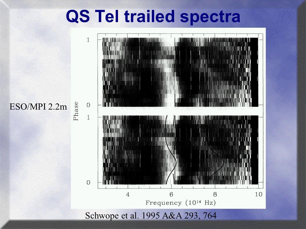 QS Tel trailed spectra Schwope et al. 1995 A&A 293, 764 ESO/MPI 2.2m