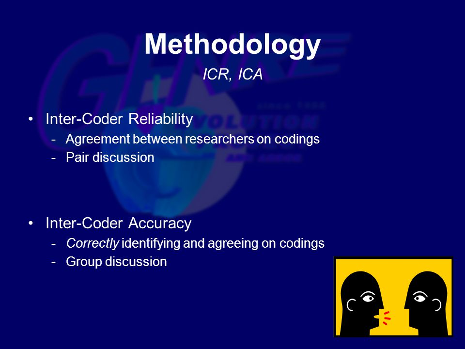 ICR, ICA Inter-Coder Reliability -Agreement between researchers on codings -Pair discussion Inter-Coder Accuracy -Correctly identifying and agreeing on codings -Group discussion Methodology