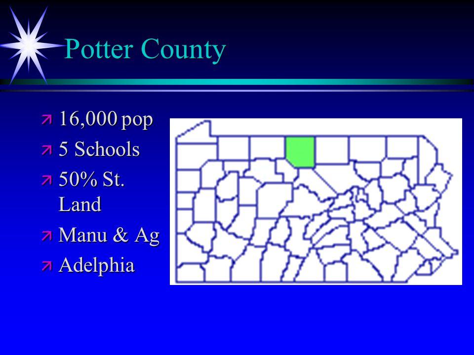 Potter County ä 16,000 pop ä 5 Schools ä 50% St. Land ä Manu & Ag ä Adelphia