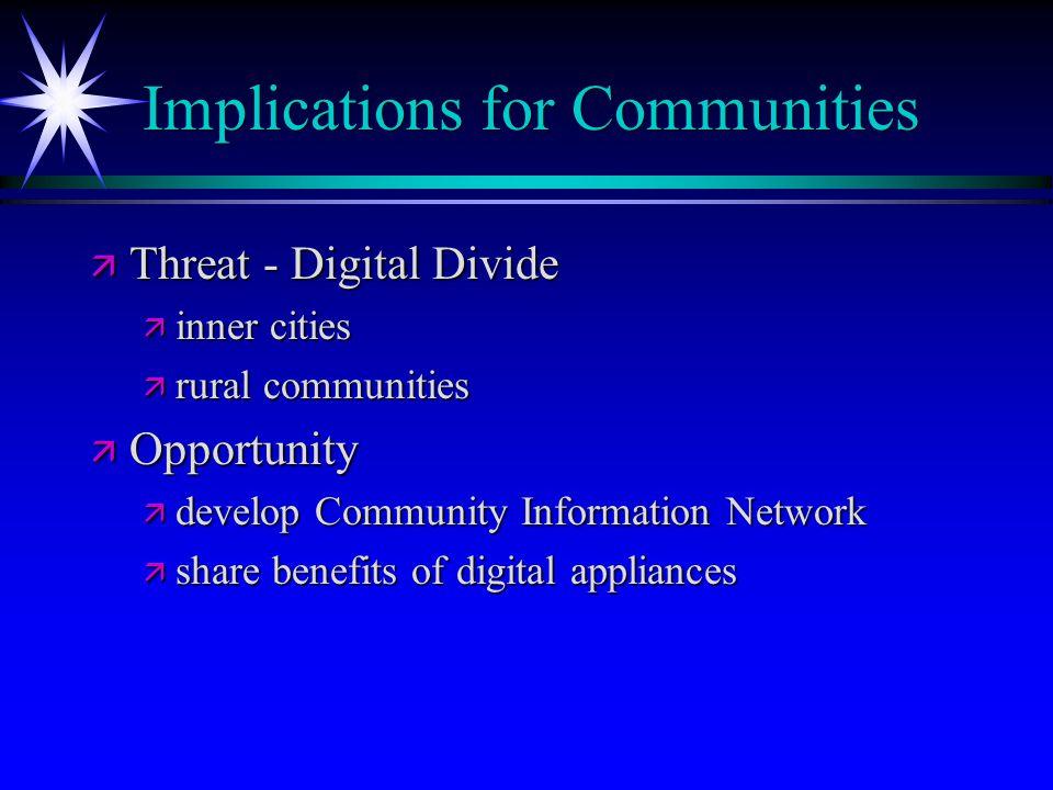 Implications for Communities ä Threat - Digital Divide ä inner cities ä rural communities ä Opportunity ä develop Community Information Network ä share benefits of digital appliances
