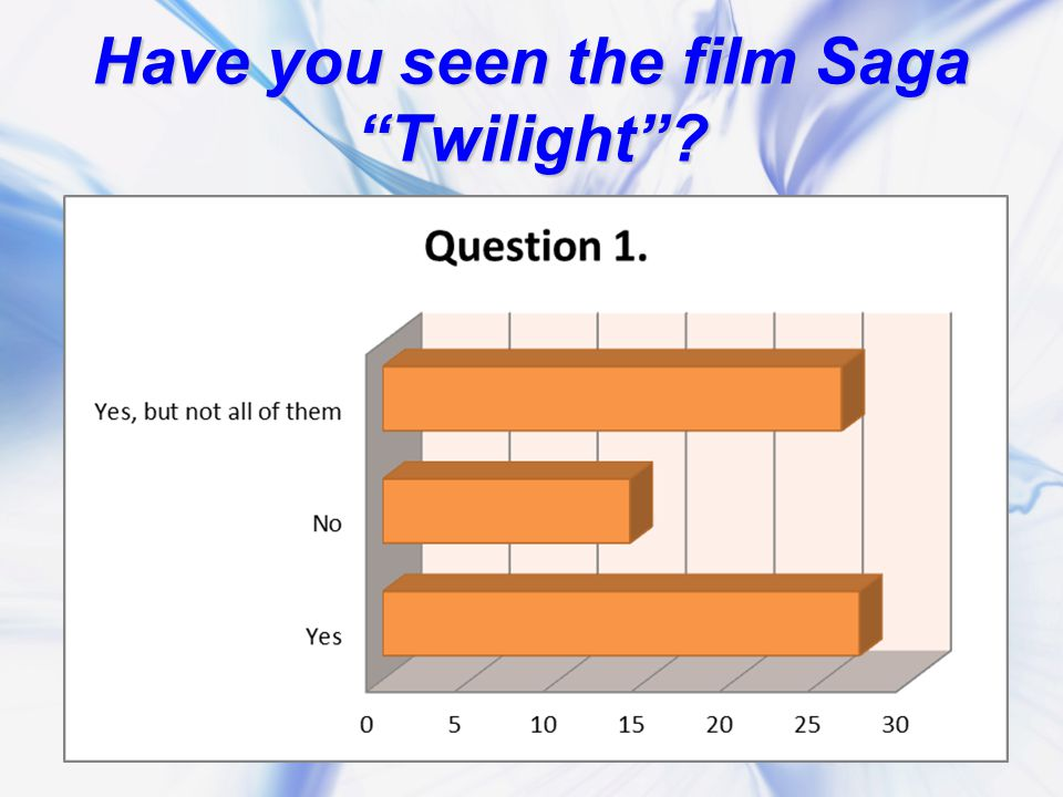 Have you seen the film Saga Twilight