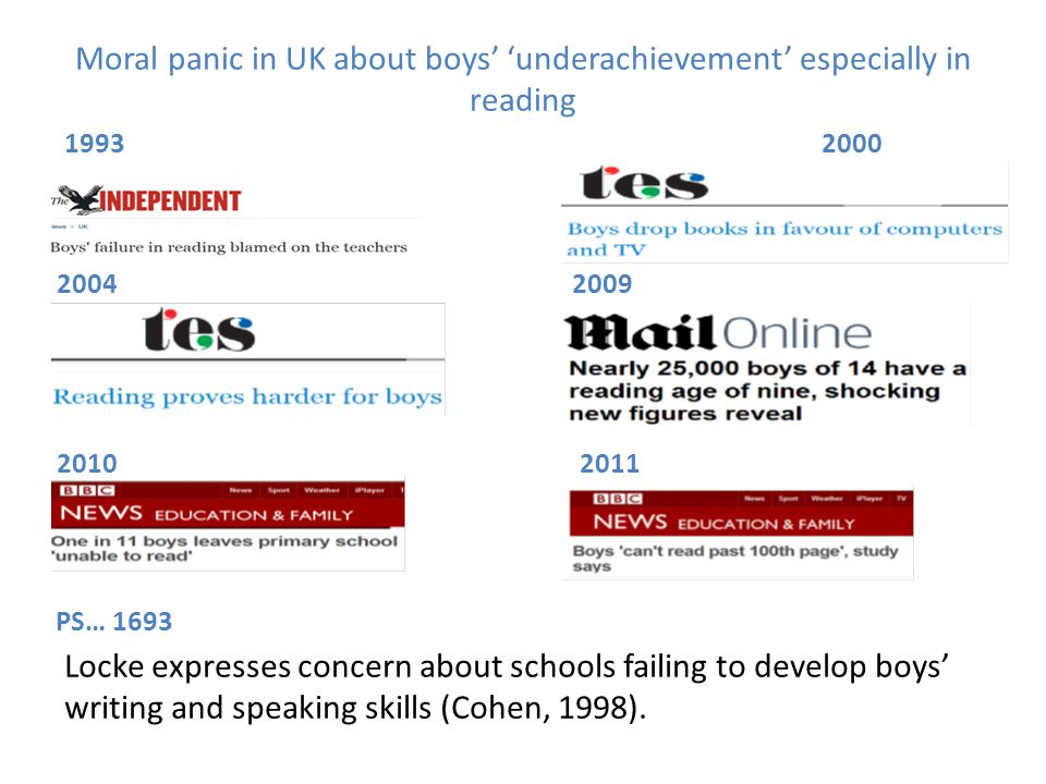 Moral panic in UK about boys' 'underachievement' especially in reading 1993 20102011 2004 2009 2000 2004 PS… 1693 Locke expresses concern about schools failing to develop boys' writing and speaking skills (Cohen, 1998).