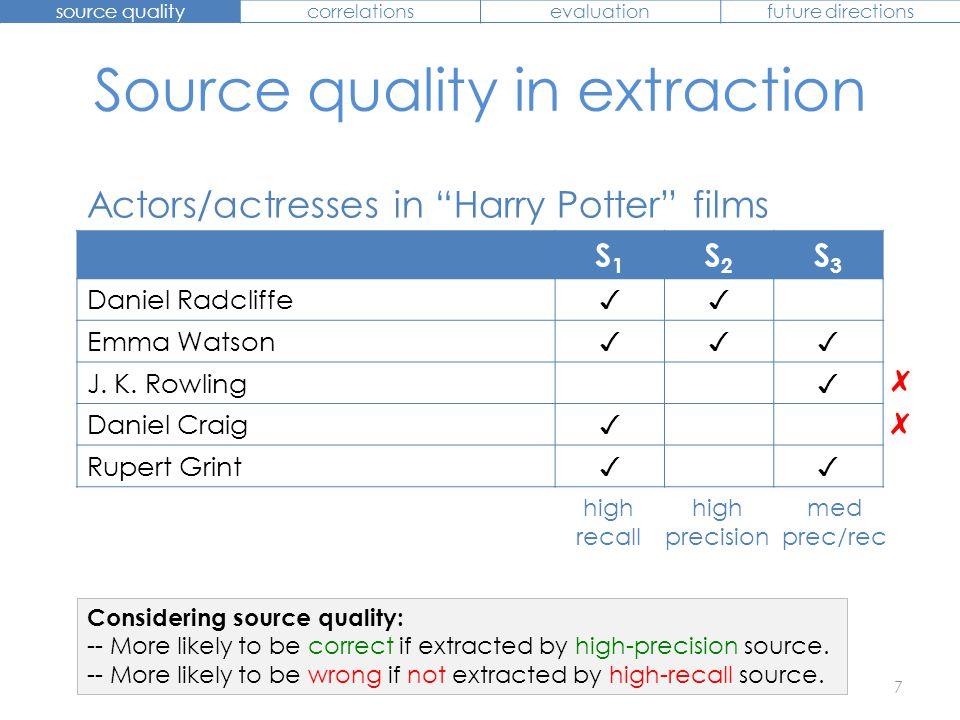 Source quality metrics o Recall: o False positive rate: A source is good if r i > q i 8 source qualitycorrelationsevaluationfuture directions probability to return a true triple probability to return a false triple