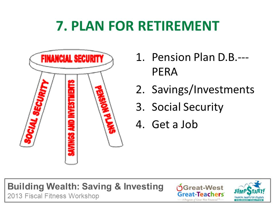Building Wealth: Saving & Investing 2013 Fiscal Fitness Workshop 7.