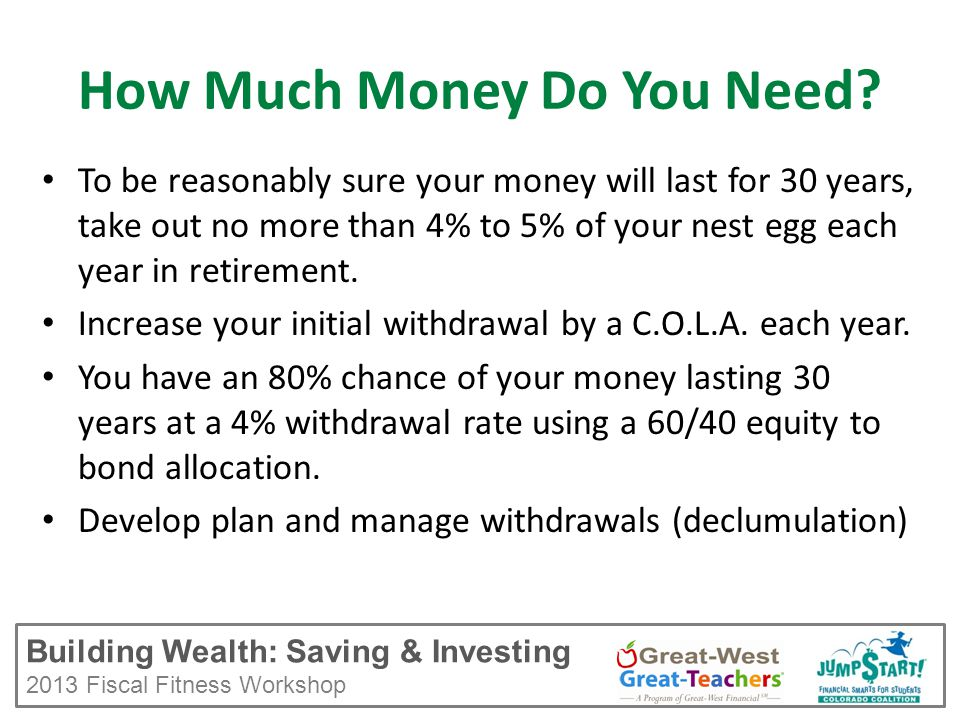 Building Wealth: Saving & Investing 2013 Fiscal Fitness Workshop How Much Money Do You Need.