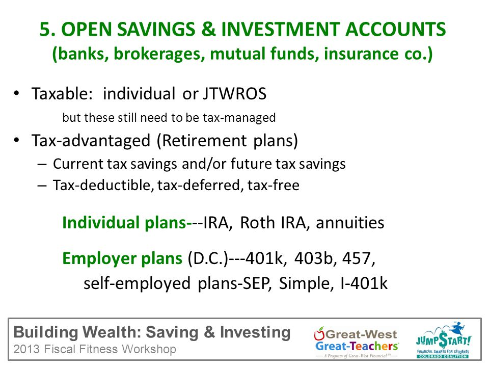 Building Wealth: Saving & Investing 2013 Fiscal Fitness Workshop 5.
