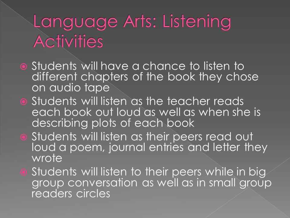  Students will have a chance to listen to different chapters of the book they chose on audio tape  Students will listen as the teacher reads each book out loud as well as when she is describing plots of each book  Students will listen as their peers read out loud a poem, journal entries and letter they wrote  Students will listen to their peers while in big group conversation as well as in small group readers circles