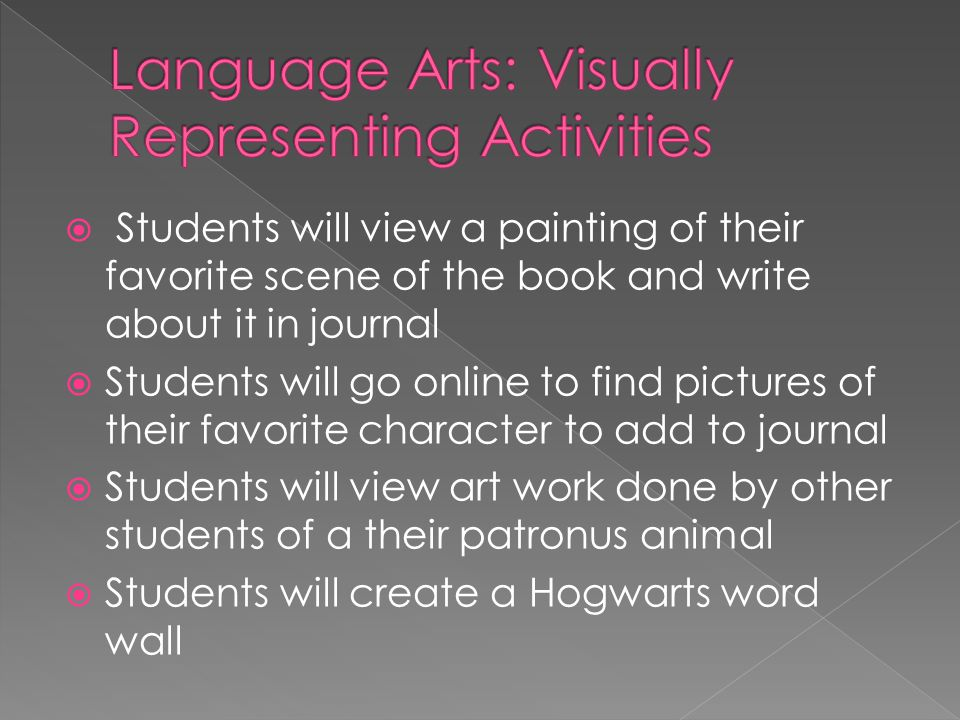  Students will view a painting of their favorite scene of the book and write about it in journal  Students will go online to find pictures of their favorite character to add to journal  Students will view art work done by other students of a their patronus animal  Students will create a Hogwarts word wall