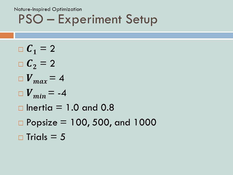 PSO – Experiment Setup Nature-Inspired Optimization