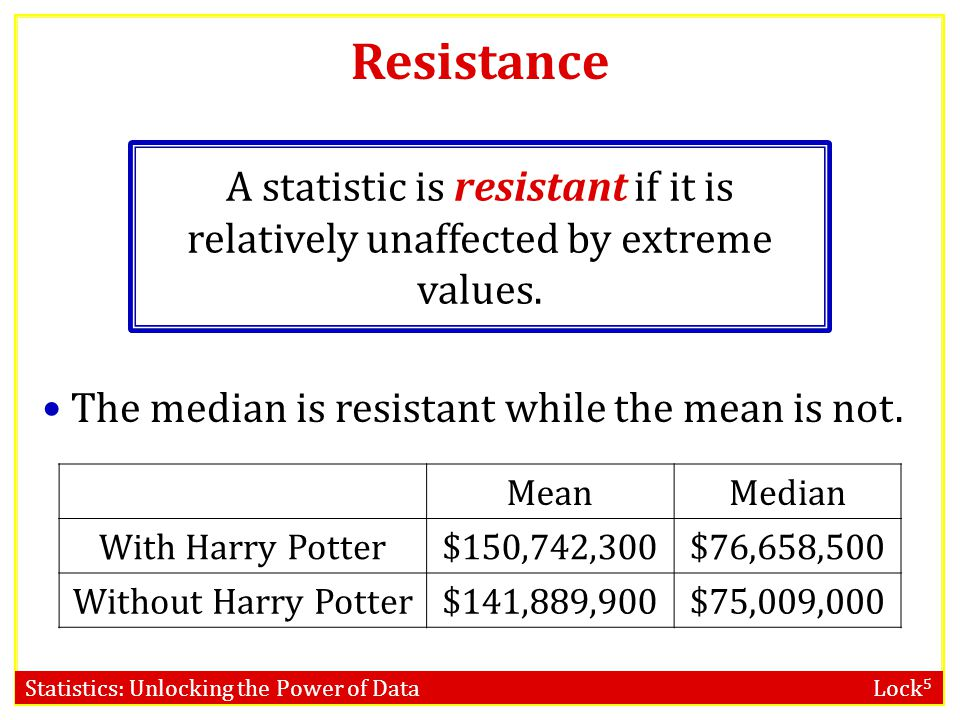 Statistics: Unlocking the Power of Data Lock 5 Resistance A statistic is resistant if it is relatively unaffected by extreme values. The median is res