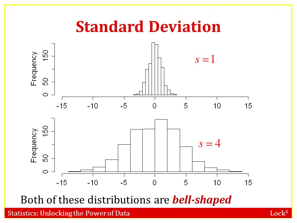 Statistics: Unlocking the Power of Data Lock 5 Standard Deviation Both of these distributions are bell-shaped