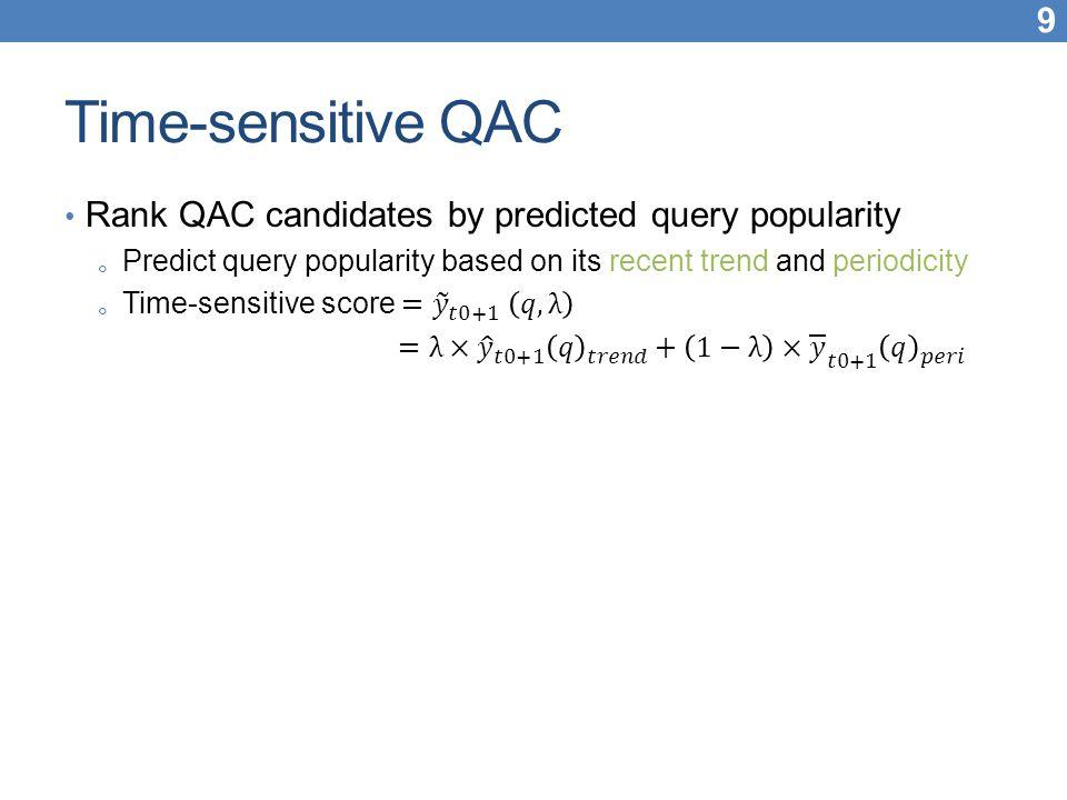 Experiment Performance of TS-QAC rankings Performance of Hybrid QAC rankings 20
