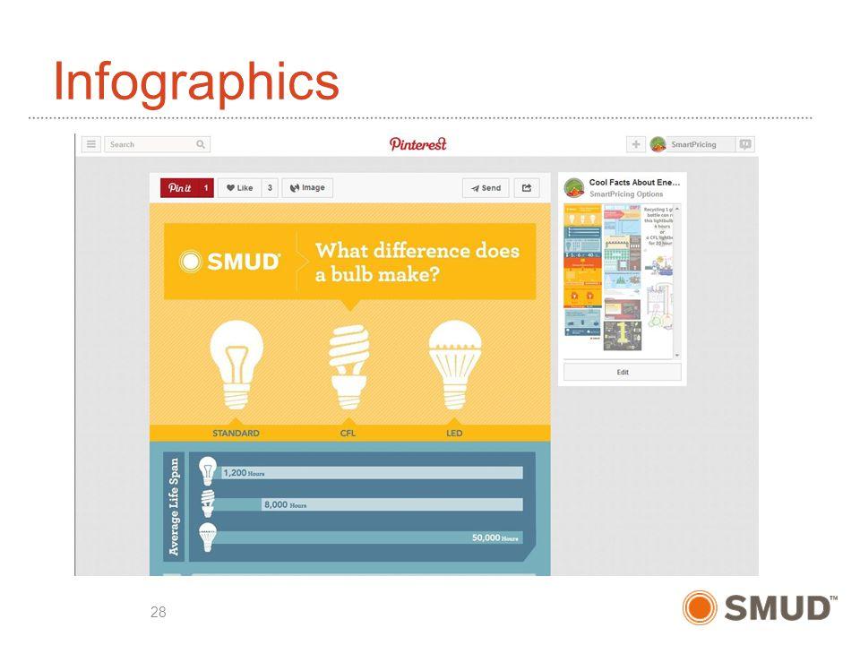Infographics 28
