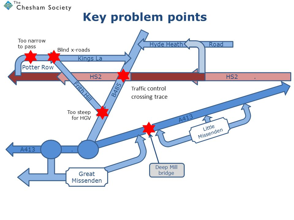 HS2.HS2 TRACEHS2 Key problem points B485 Kings La Frith Hill Potter Row A413 A413.
