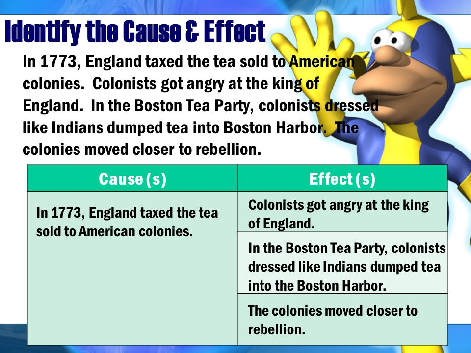 Identify the Cause & Effect In 1773, England taxed the tea sold to American colonies.