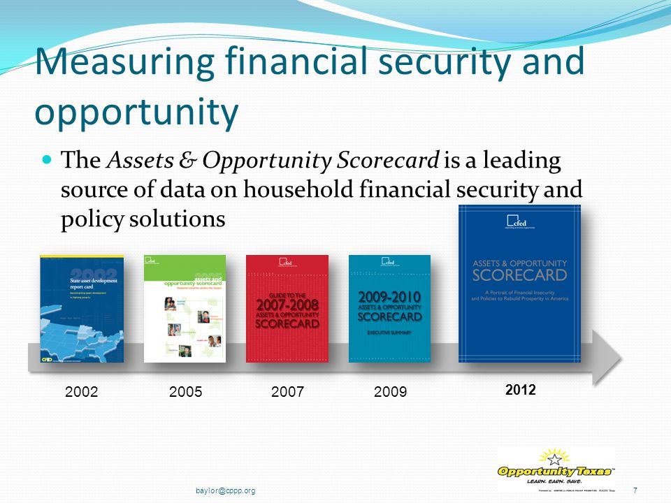 Measuring financial security and opportunity The Assets & Opportunity Scorecard is a leading source of data on household financial security and policy solutions baylor@cppp.org7 2002200520072009 2012