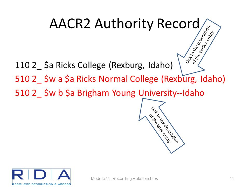 AACR2 Authority Record 110 2_ $a Ricks College (Rexburg, Idaho) 510 2_ $w a $a Ricks Normal College (Rexburg, Idaho) 510 2_ $w b $a Brigham Young University--Idaho Link to the description of the later entity Link to the description of the earlier entity Module 11.
