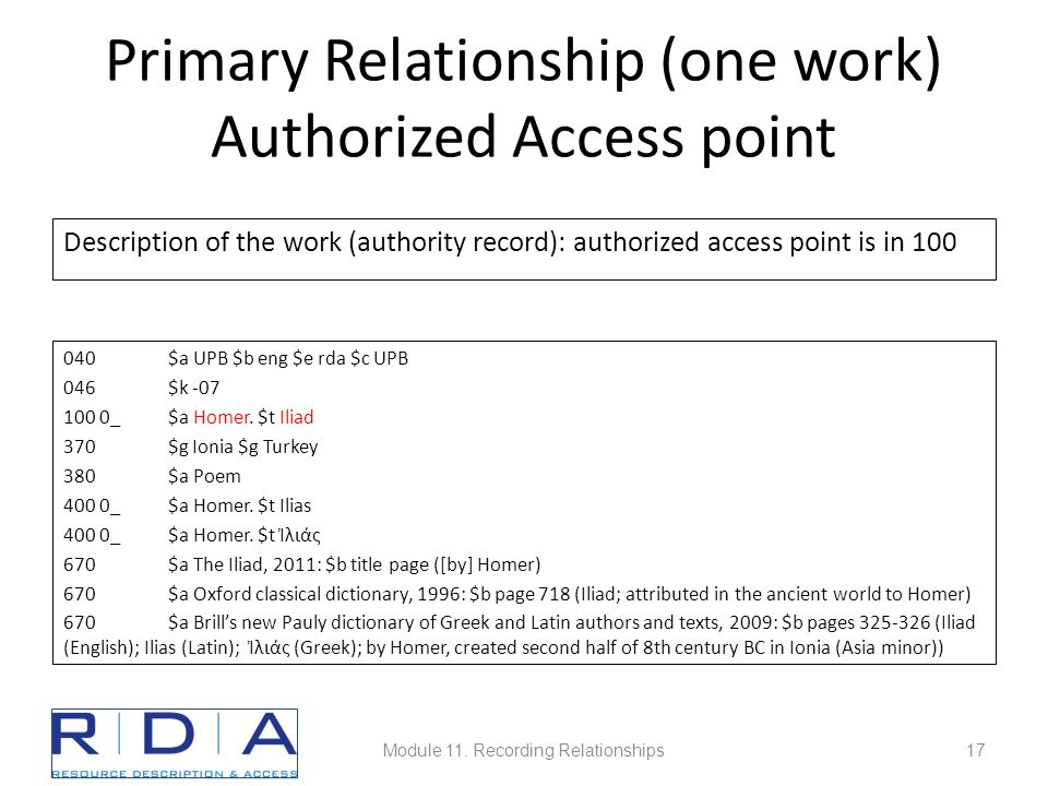 Primary Relationship (one work) Authorized Access point 040$a UPB $b eng $e rda $c UPB 046$k -07 100 0_ $a Homer.