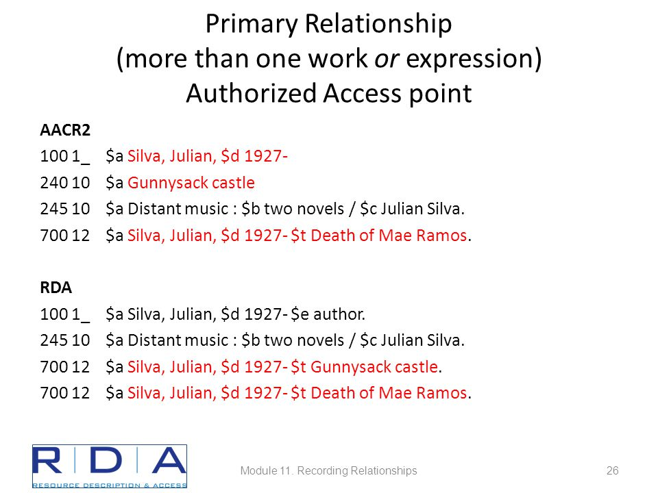 Primary Relationship (more than one work or expression) Authorized Access point AACR2 100 1_$a Silva, Julian, $d 1927- 240 10$a Gunnysack castle 245 10$a Distant music : $b two novels / $c Julian Silva.