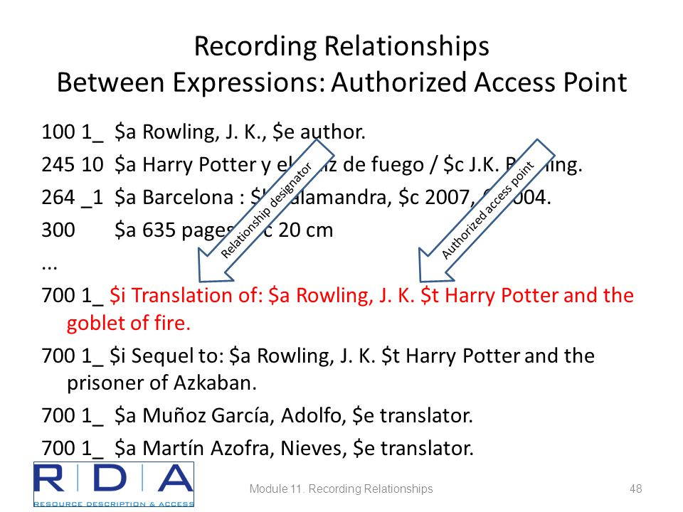 Recording Relationships Between Expressions: Authorized Access Point 100 1_ $a Rowling, J.