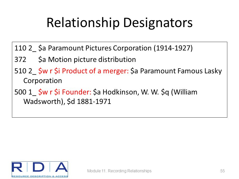Relationship Designators 110 2_ $a Paramount Pictures Corporation (1914-1927) 372 $a Motion picture distribution 510 2_ $w r $i Product of a merger: $a Paramount Famous Lasky Corporation 500 1_$w r $i Founder: $a Hodkinson, W.