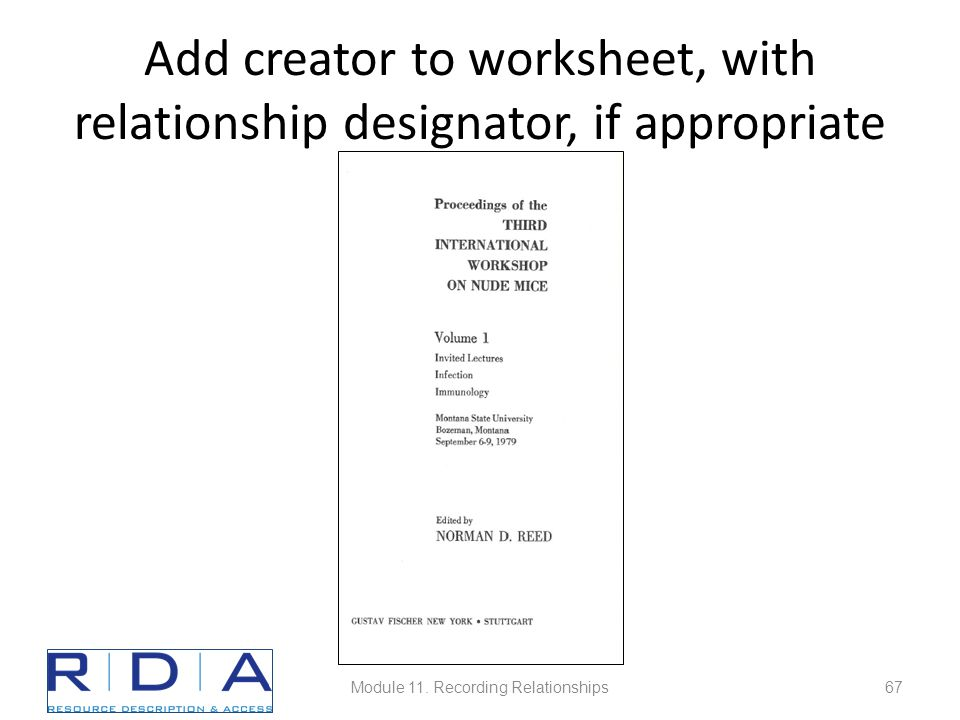 Add creator to worksheet, with relationship designator, if appropriate Module 11.