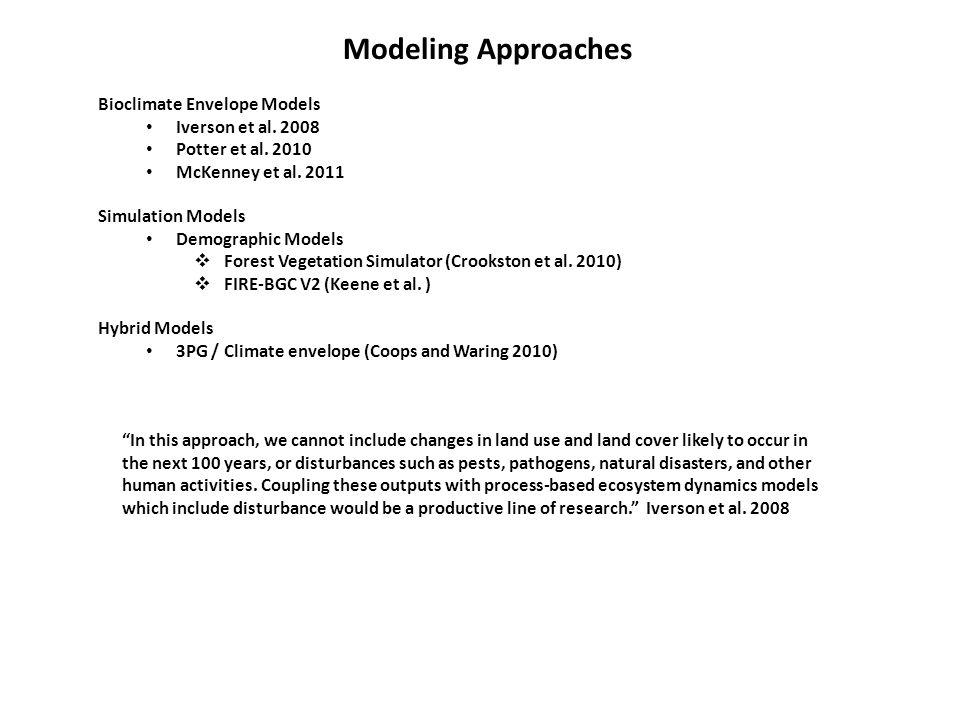 Modeling Approaches Bioclimate Envelope Models Iverson et al. 2008 Potter et al. 2010 McKenney et al. 2011 Simulation Models Demographic Models  Fore