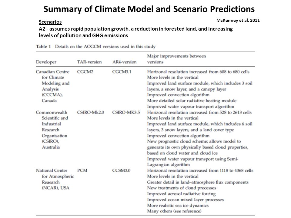 Summary of Climate Model and Scenario Predictions Scenarios A2 - assumes rapid population growth, a reduction in forested land, and increasing levels of pollution and GHG emissions McKenney et al.