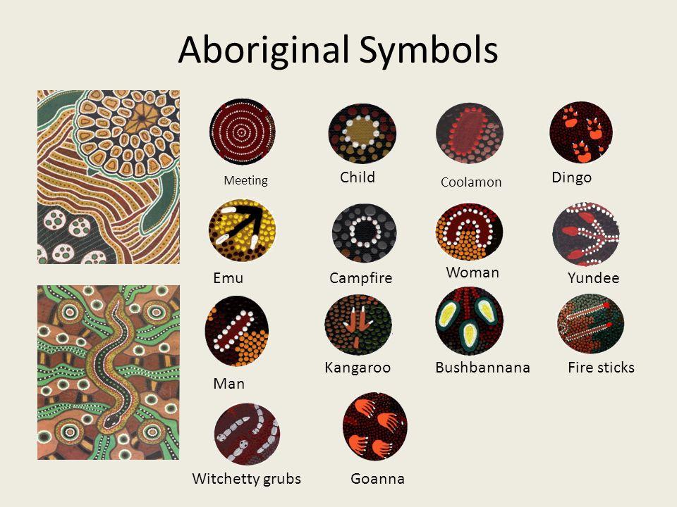 Aboriginal Symbols Emu Meeting Child Coolamon Dingo Campfire Woman Yundee Man KangarooBushbannanaFire sticks Witchetty grubsGoanna
